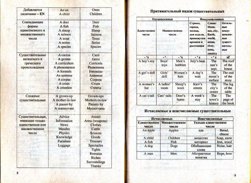 Немецкий в таблицах и схемах скачать бесплатно фото 730
